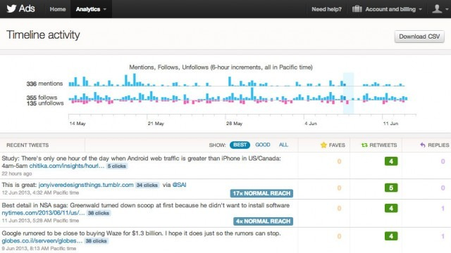 Free tool to analyze your tweets from Twitter