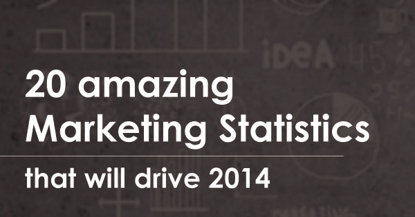 20 amazing Marketing Statistics that will drive 2014 [Infographic]