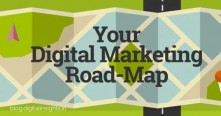 digital marketing roadmap