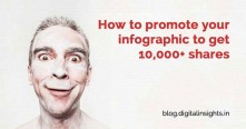 how o promote your infographic to get 10000 shares