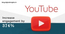 ways to increate youtube engagement