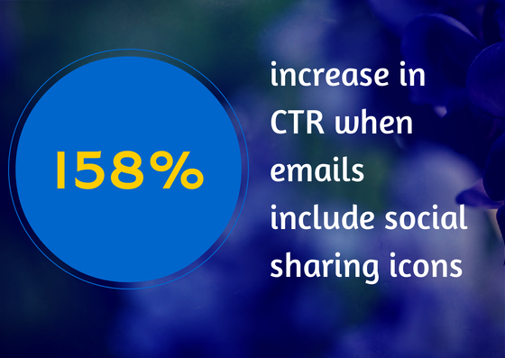 Social sharing increases CTR in Email Marketing
