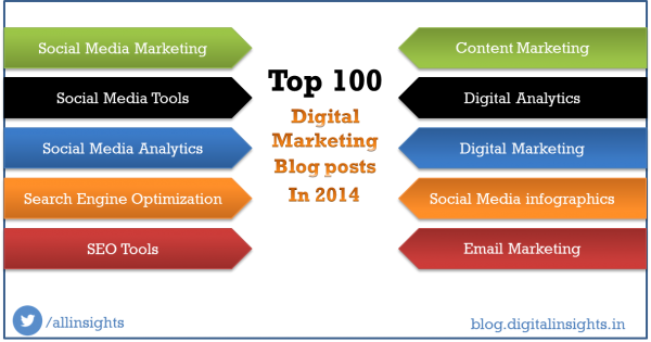 Top digital marketing blog posts in 2014