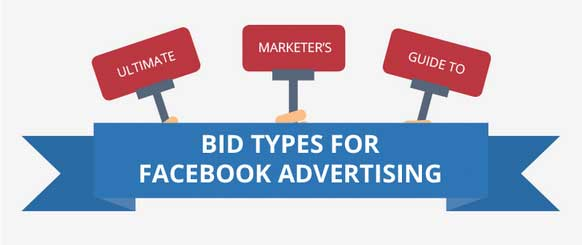 best infographic 2014 Facebook advertising