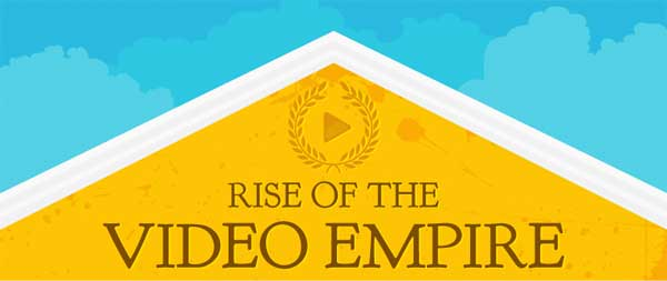 best infographic 2014 video marketing