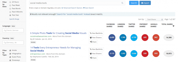 BuzzSumo for content analysis