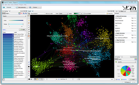 Gephi Visualization